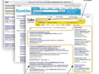 Контекстная реклама Yandex, Google, Rambler