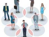 Как «обрастать» друзьями в социальных сетях и превращать их в клиентов?