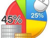 Неполнота информации приводит к ошибкам в продвижении сайта и снижает его конверсии