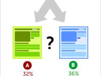 Эффективная целевая страница: что позволяет добиться успеха?