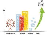 От чего зависит успех в продвижении сайта